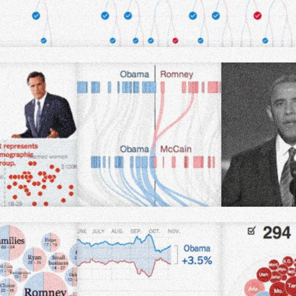 NYタイムスにみるニュースグラフィックスの10年